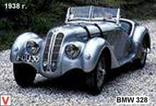История компании BMW