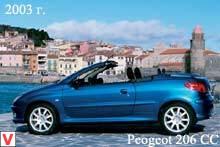 peugeot 206 cc отзывы