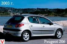 чем отличается peugeot 206 x-line 2005