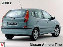Технические характеристики Nissan Almera Tino / Ниссан
