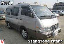 Ssang Yong Istana