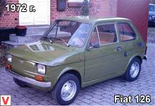 польский фиат 126 характеристики
