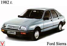 Запчасти форд сиерра схема
