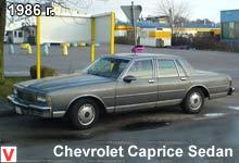 система кондиционирования автомобиля chevrolet caprice