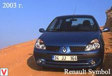 renault symbol 4au1493 тормозная система