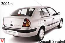 renault symbol new большой расход бензина