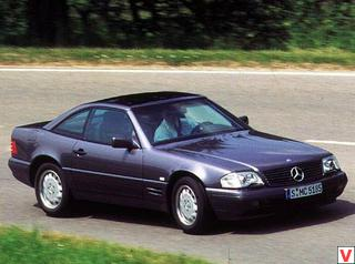 Mercedes-Benz SL Roadster 1995 год