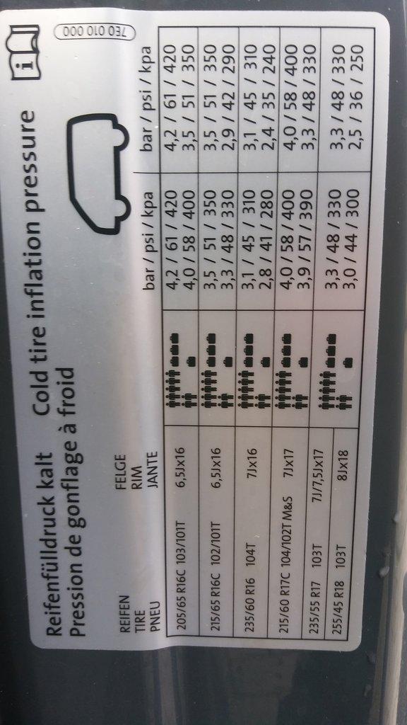 Размеры дисков фольксваген транспортер т5 вертикально замкнутый конвейер что это